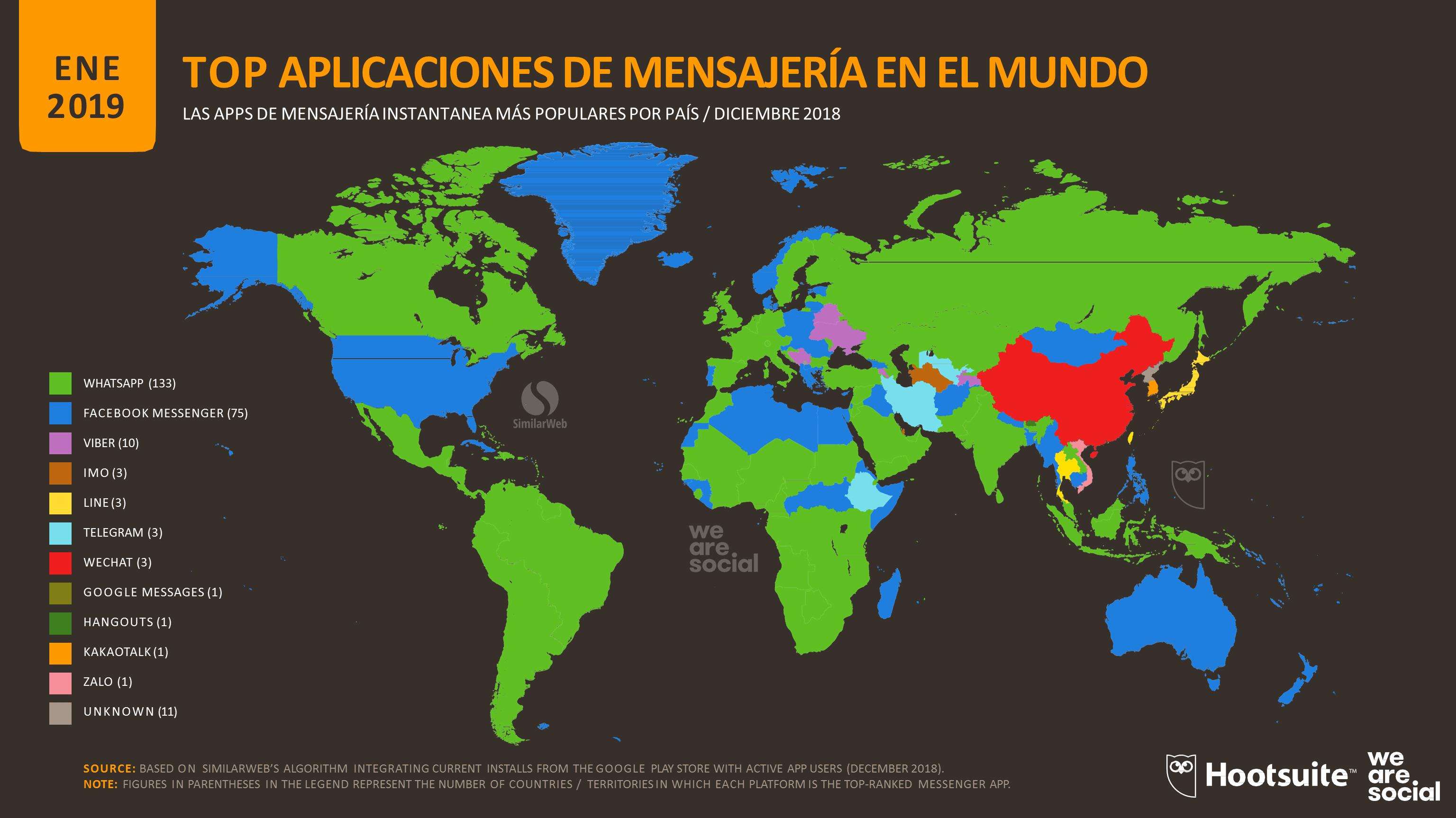 Apps de Chat En El Mundo