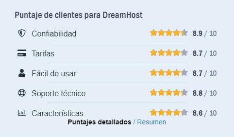 calificaciones dreamhost 2