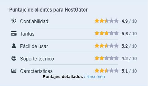hostgator calificacion detalles