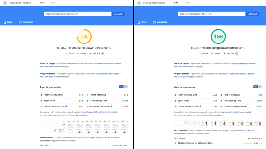 resultados google pagespeed insights core web vitals